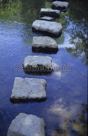 costruire fisso futuro ponte forte equilibrio
