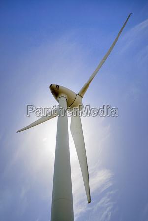sole e vento energia del