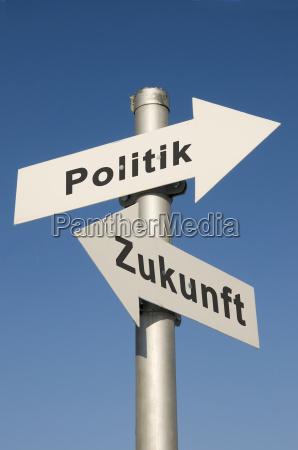 la politica e il futuro