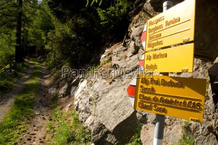 signpost percorso svizzera