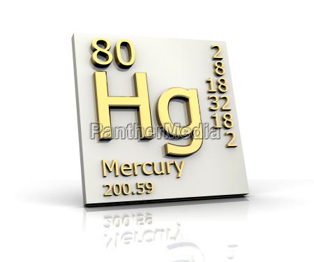 elemento mercurio periodico