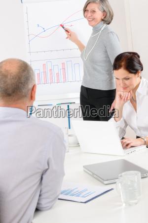 dando presentazione business donna punto flip