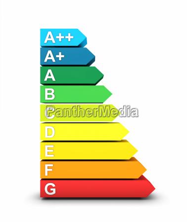3d classi di efficienza energetica simbolo