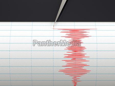 strumento sismografo che registra il movimento