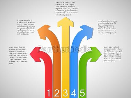 info presentazione lavagna pannello visualizzazione grafico