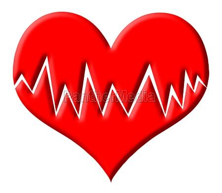 san valentino battito del cuore amare