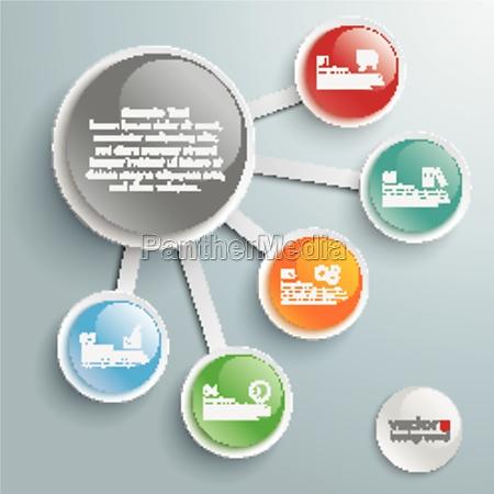 infografica big e 5 piccoli pulsanti
