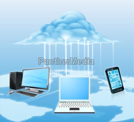 dispositivi connessi al cloud
