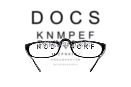 occhio organo occhi guardare osservare occhiali