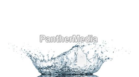 spruzzi dellacqua