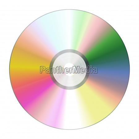 musica arte memoria virtuale medio cd
