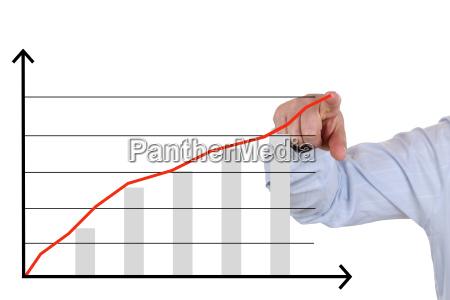 luomo daffari punta a un grafico