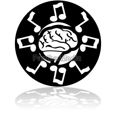 scrivere concerto musica suono grafico scienza