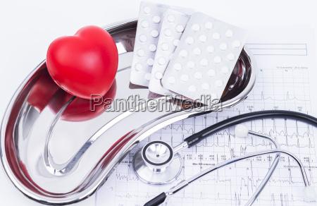 treatment heart diseases