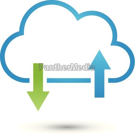cloud computing cloud internet rete