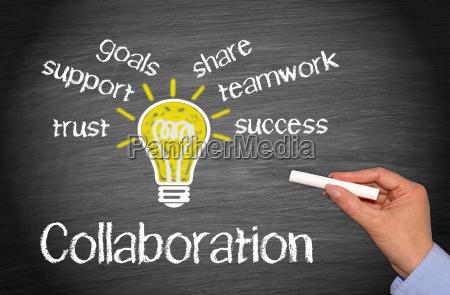 collaborazione business concept