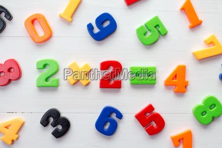 numeri di plastica con formula matematica
