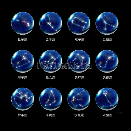 horoscopes zodiac signs crystal sphere simplified