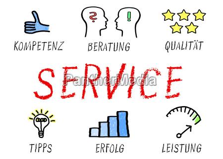 consulenza servizio qualita servizio clienti competenza