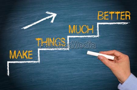 innovazione gestione affinare miglioramento cambiare migliorare