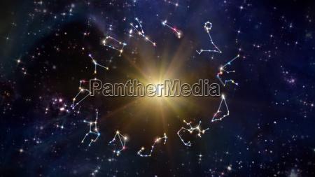 segni zodiacali con il sole
