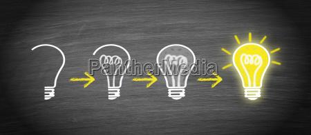 idea innovazione creativita concetto di