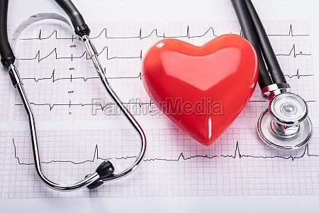 cardiogramma con cuore e stetoscopio