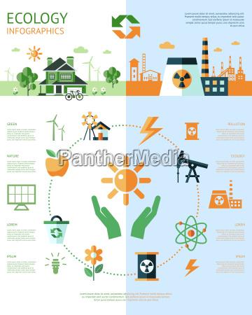 casa costruzione foglia bio ambiente progettazione