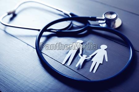 lassistenza sanitaria familiare e il concetto