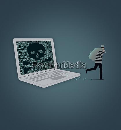 ladro rubare i dati dallo schermo