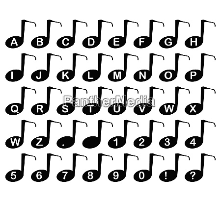 musical note alphabet