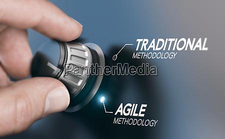 modifica della metodologia di gestione dei