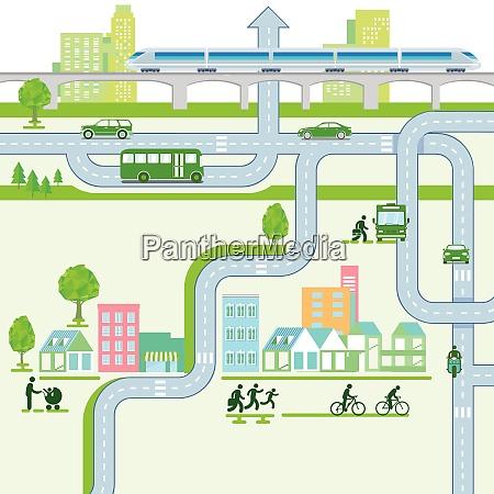 citymap mappa citta illustrazione highstreet modalita