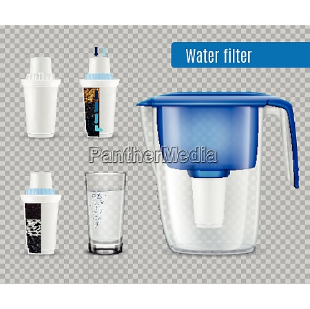 household water filter pitcher with 3