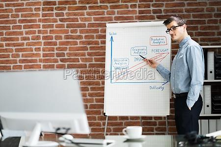 luomo che fa una presentazione online